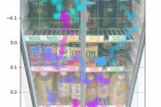 低コストで導入可能な最新リテールテック!(前半)+Jetson Nanoの紹介