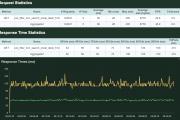 Amazon Elasticsearch Serviceへの移行にかかる調査とLocustを用いた負荷試験